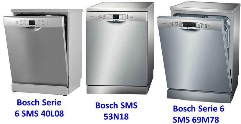 ПММ Bosch
