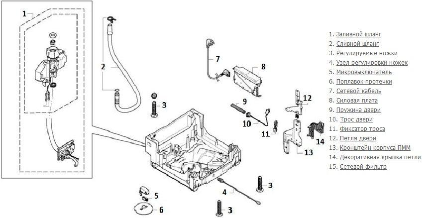 Запчасти для посудомоечной машины Bosch