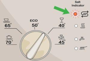 Почему горит индикатор соли в посудомоечной машине?