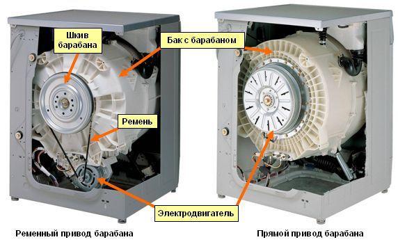 привод стиральной машины