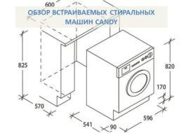 Обзор встраиваемых стиральных машин Candy