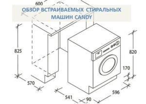 Обзор встраиваемых стиральных машин Канди