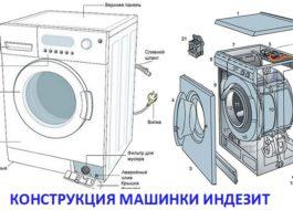 Конструкция стиральной машины Индезит