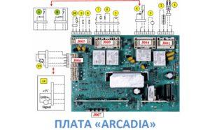 модуль управления Аркадия