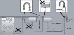 подключение к канализации