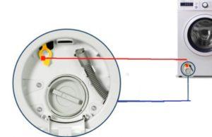 тросик экстренного отпирания люка