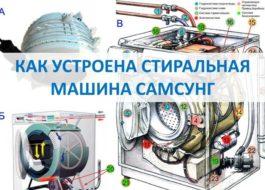 Как устроена стиральная машина Самсунг