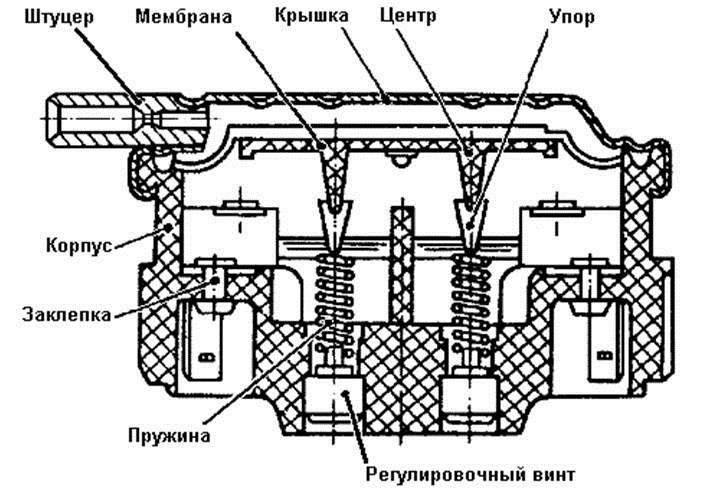 Схема для регулировки прессостата