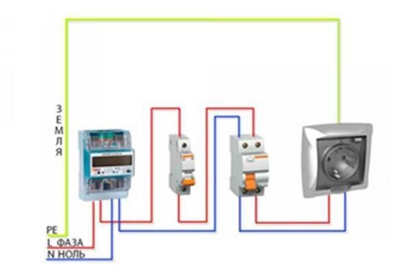 Схема подключения электрических коммуникаций