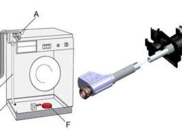 Что делать, если в стиральной машине сработал аквастоп?