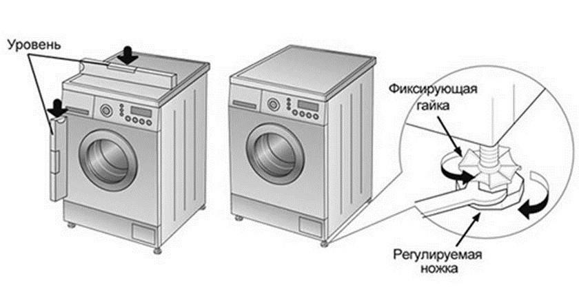 выравниваем корпус стиральной машины