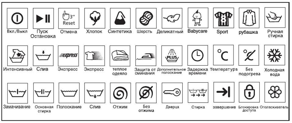 Значки на стиральной машине Беко
