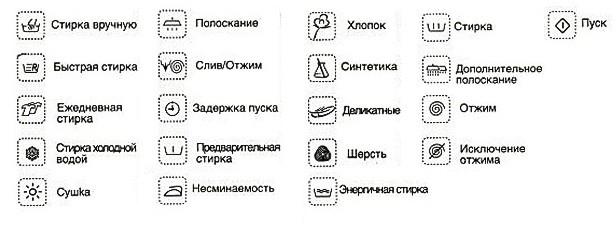 значки и режимы стирки