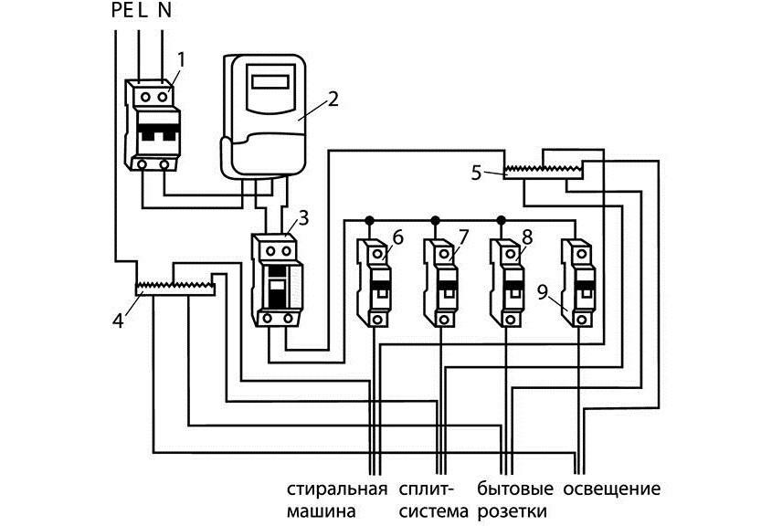 схема подключения СМ