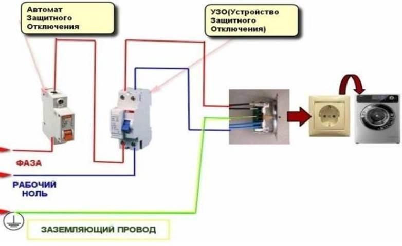 схема электрических коммуникаций