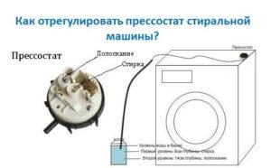Как отрегулировать прессостат стиральной машины