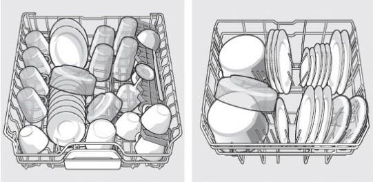 варианты размещения посуды в ПММ