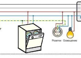 Заземление посудомоечной машины