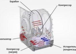 Принцип работы сушильной машины для белья