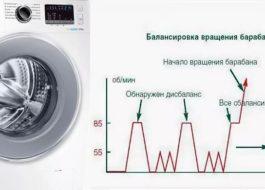 Что такое контроль дисбаланса в стиральной машине?