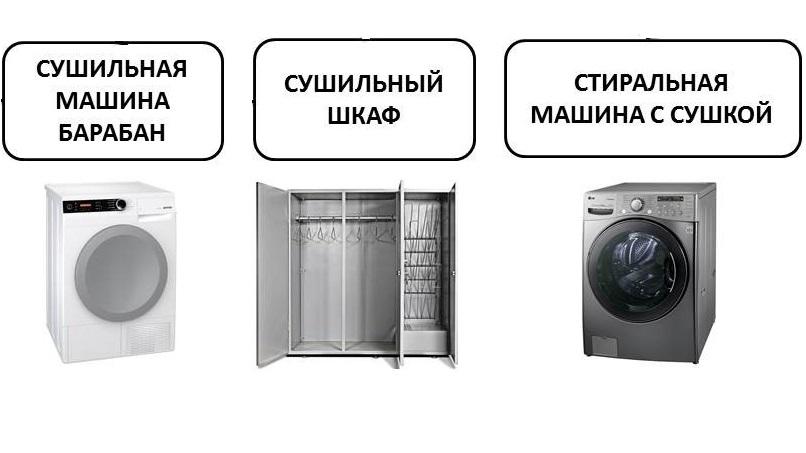 какими бывают бытовые сушильные агрегаты