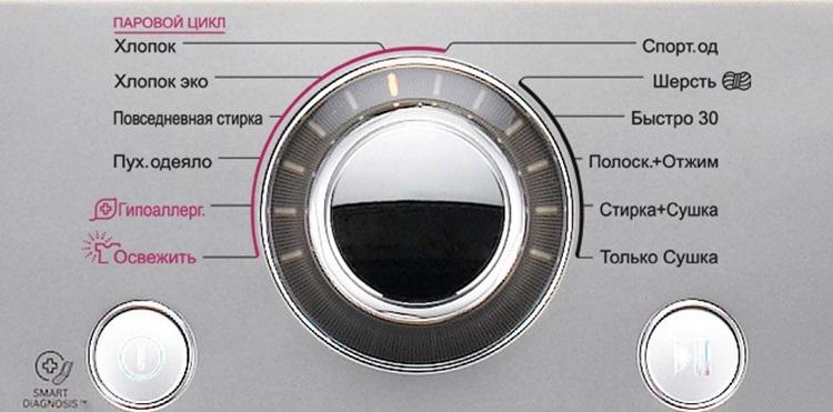 режимы стиральной машины с сушкой