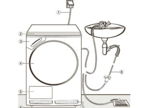Как подключить сушильную машину?