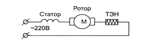 соединение обмотки ротора и статора с добавочным элементом