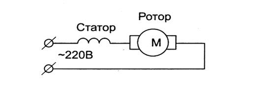 соединение обмотки ротора и статора