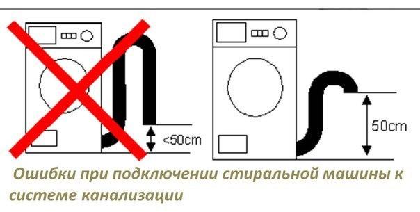 как подключить стиральную машину LG к канализации
