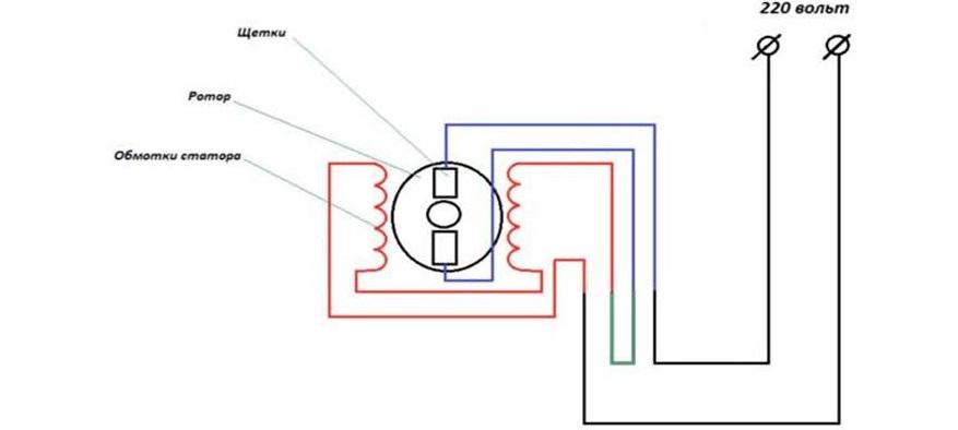 переставим проводки роторных щеток