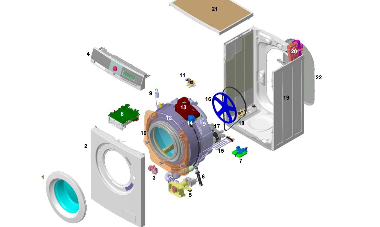 основные элементы стиральной машины Аристон