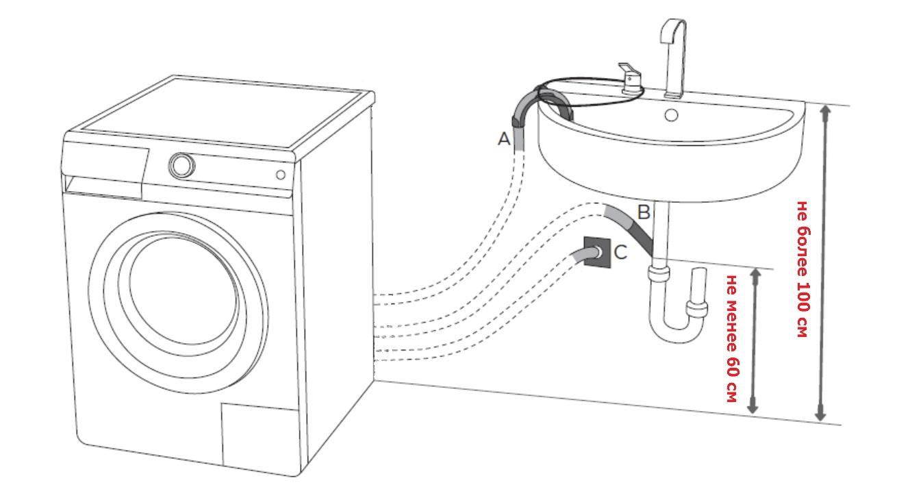 подключение стиральной машины Атлант