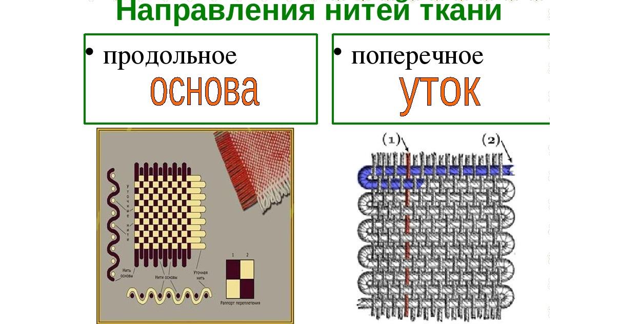 почему ткань садится направление нитей