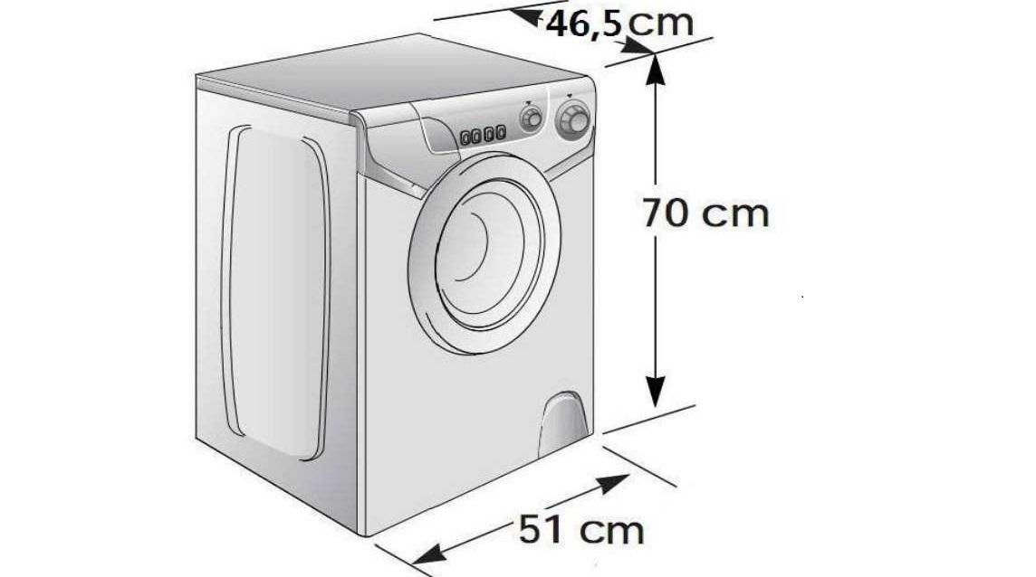 средние параметры машинок