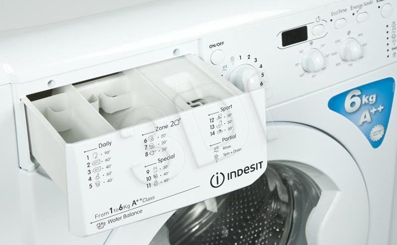 дешевые стиральные машины Индезит