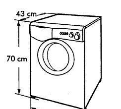 Габариты стиральной машины Candy под раковину