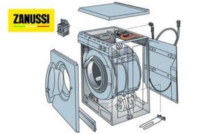 Как устроена стиральная машина Занусси