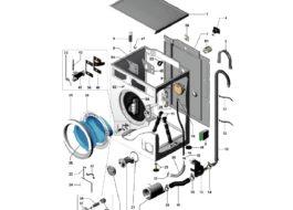 Как устроена стиральная машина Electrolux?