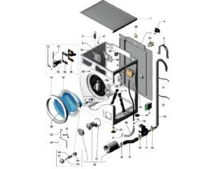 Как устроена стиральная машина Electrolux