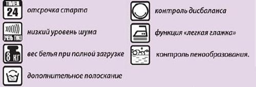 дополнительные функции