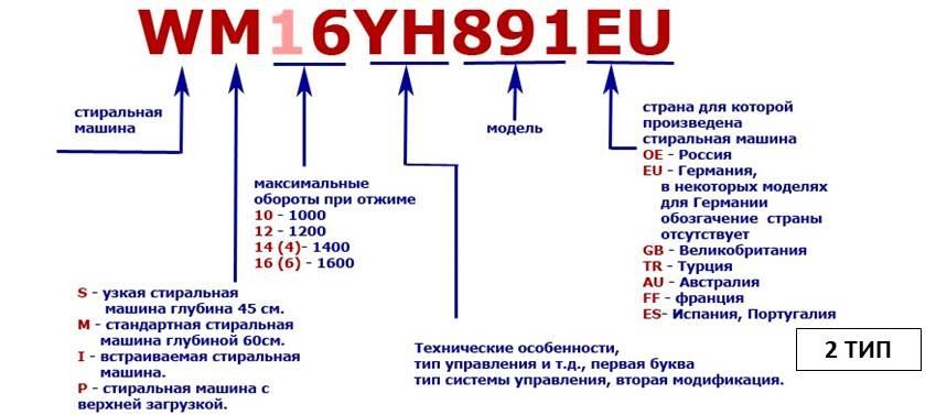 расшифровка Сименс 2 типа