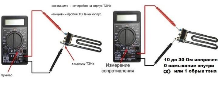 варианты проверки нагревателя