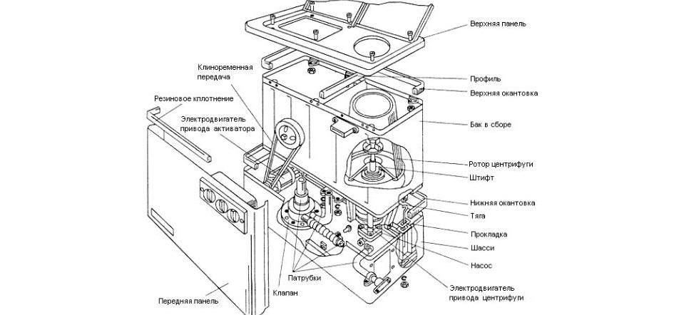 схема разборки полуавтомата с центрифугой