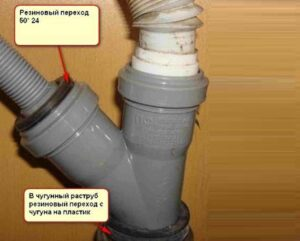 Какой диаметр трубы для слива стиральной машины?