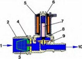Как работает клапан в стиральной машине?