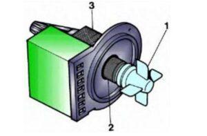 Принцип действия сливного насоса в стиральной машине