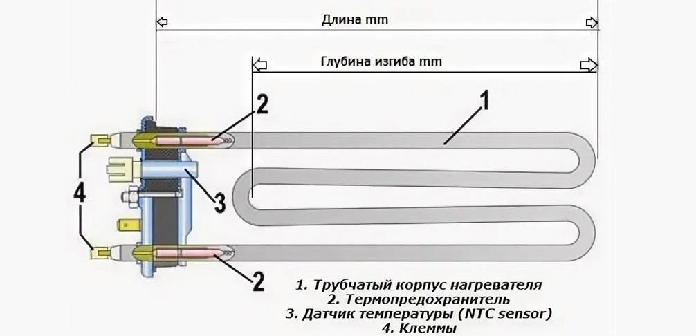 параметры ТЭНа