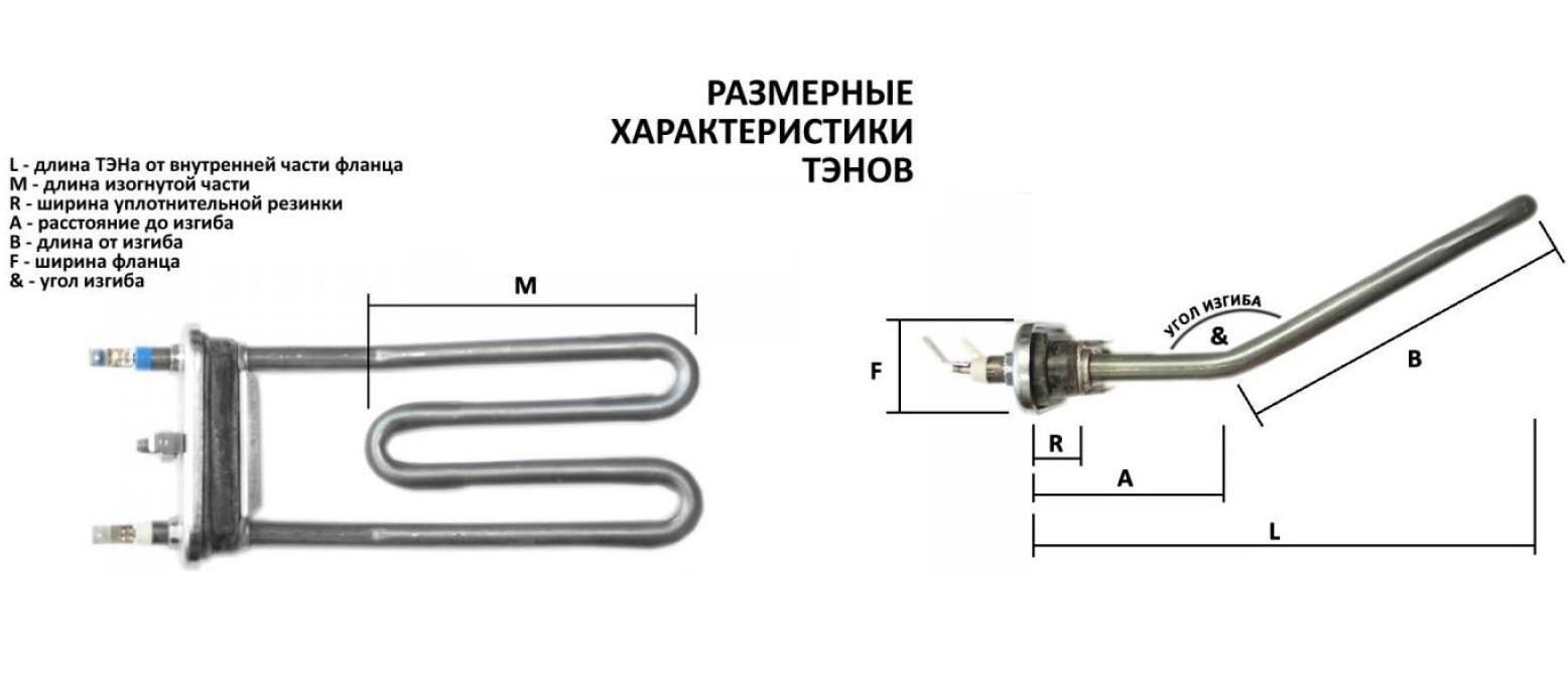 размерные характеристики нагревателей