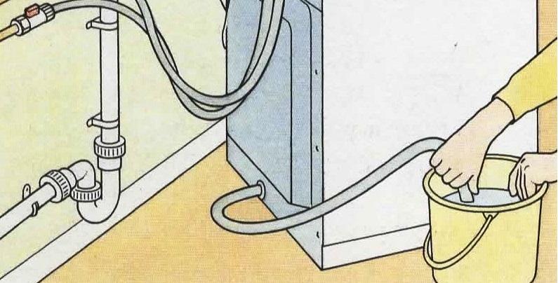 удаление воды через сливной шланг